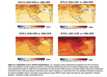 Surface_Temperature_Changes_in_the_U.S._